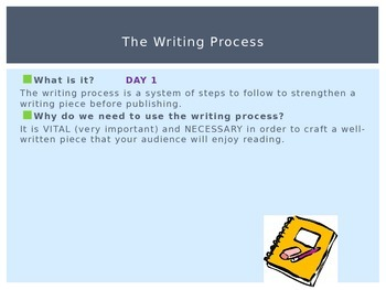 The Writing Process ~ Writing a Personal Narrative about a Special Place PP