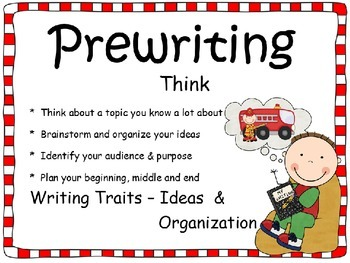 The Writing Process and Six Trait Posters