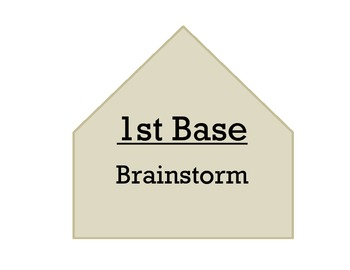 The Writing Process baseball diamond