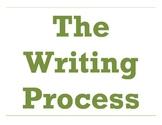The Writing Process baseball diamond