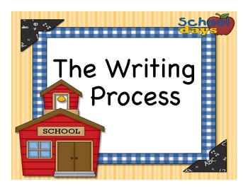 The Writing Process for Posting - Basic Wording - Landscape