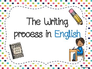 The Writing Process in English