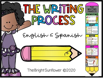 The Writing Process in English & Spanish