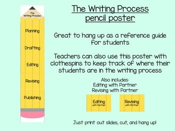 The Writing Process pencil poster