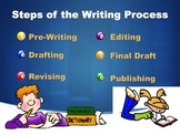 The Writing Process with the 3 Fives