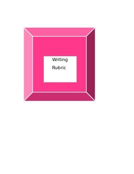 The Writing Rubric