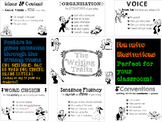 The Writing Traits Posters - The 6 Writing Traits Posters