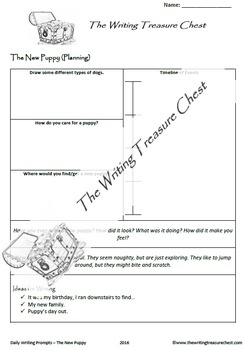 Over 400 writing prompts for creative writing stations - s