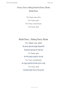 The Writing Workshop: Poetry Unit
