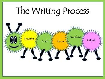 The Writing process Caterpillar