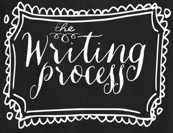 The Writing process printable