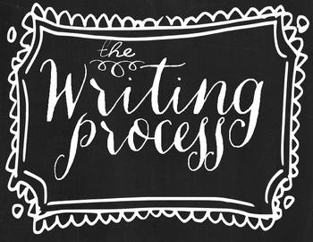 The Writing process printable