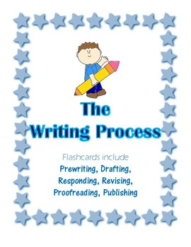 The Writting Process Flashcards