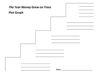 The Year Money Grew on Trees Plot Graph - Hawkins