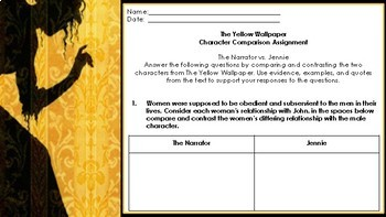 The Yellow Wallpaper: A Character Comparison Assignment