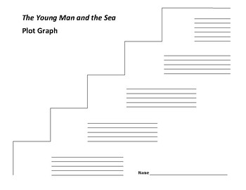 The Young Man and the Sea Plot Graph - Rodman Philbrick