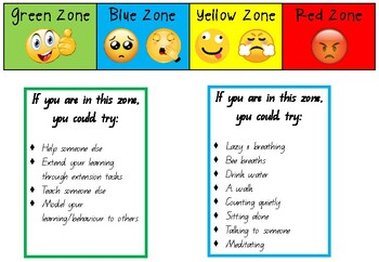 The Zones Template