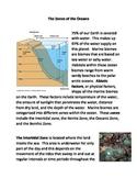 The Zones of the Ocean