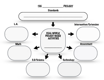The ___________ Project Organizer