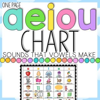 how to make where are u now sound
