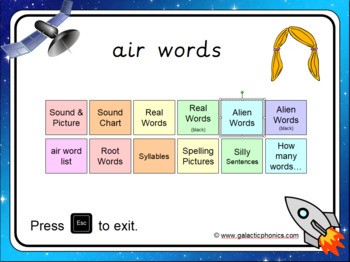 The 'air' PowerPoint