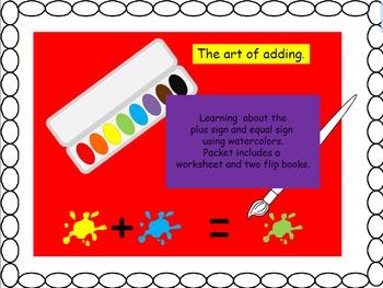 The art of adding