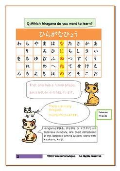 The basics of Japanese -Hiragana- na,ni,nu,ne,no