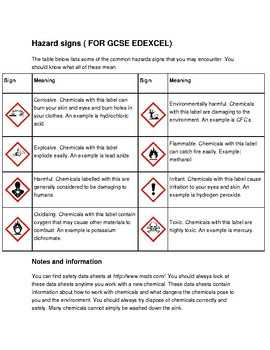 Igcse Chemistry Worksheets & Teaching Resources | TpT