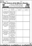 The criteria of effective reader - Survey