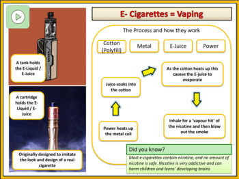 The dangers of Vaping and E-Cigs (Smoking and nicotine use)