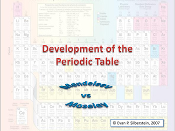 The development of the periodic table by evan silberstein tpt the development of the periodic table urtaz Images