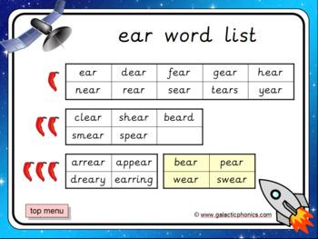 The 'ear' PowerPoint