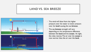 The effects of oceans on weather and climate- Land and Sea Breezes