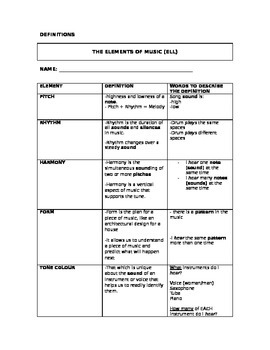 The Elements of Music for ESL ELL