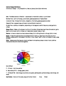 The elements & prinicplesof design definitions