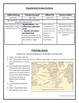 The essential Texas US History STAAR prep: US Expansionism Review