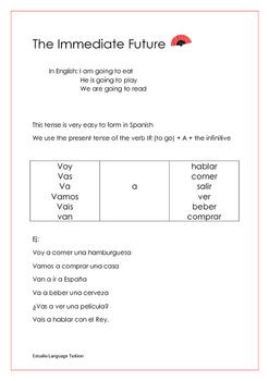 The immediate future tense in Spanish.