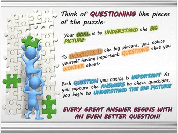 QUESTIONING- Engaging Reading Through Questions- Interactive Animated Powerpoint