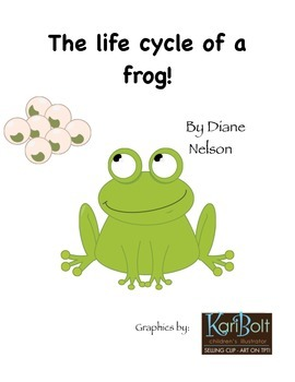 The Life Cycle of a Frog