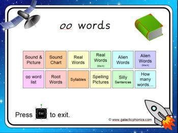 The 'oo' (look) PowerPoint
