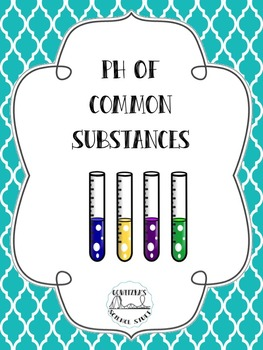 The pH of Common Substances
