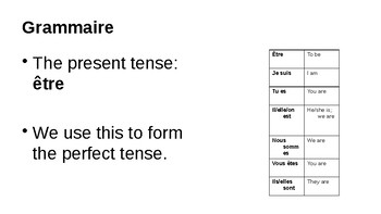 """The perfect tense with """"être"""""""