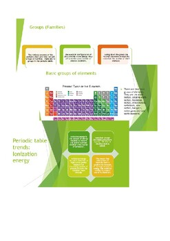 The periodic table - an interactive presentation