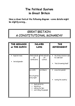The political system in Great Britain
