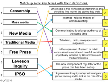 The role of the Media in British Politics and Democracy GCSE CITIZENSHIP 9-1
