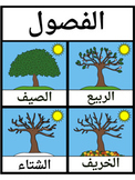 The Seasons in Arabic (High Resolution)