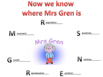 The seven characteristics of living things- Mrs Gren