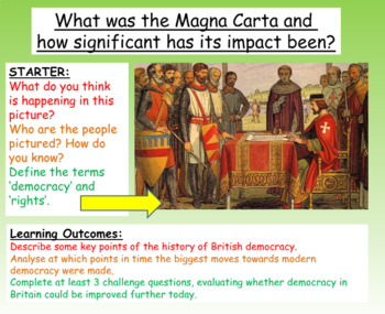 The significance + impact of Magna Carta