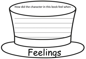 The six thinking hats: writing frames