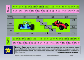 The ten times table